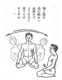 西式健康法